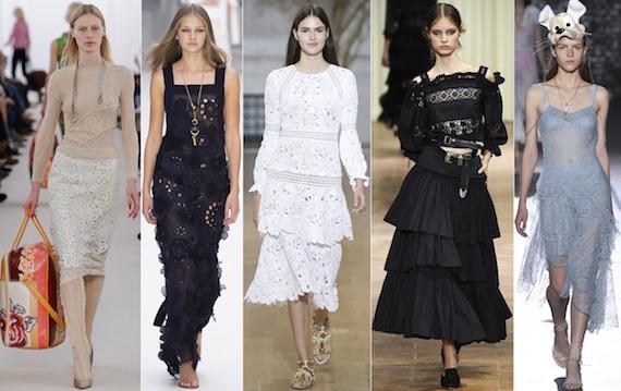Модное в 2017 кружево